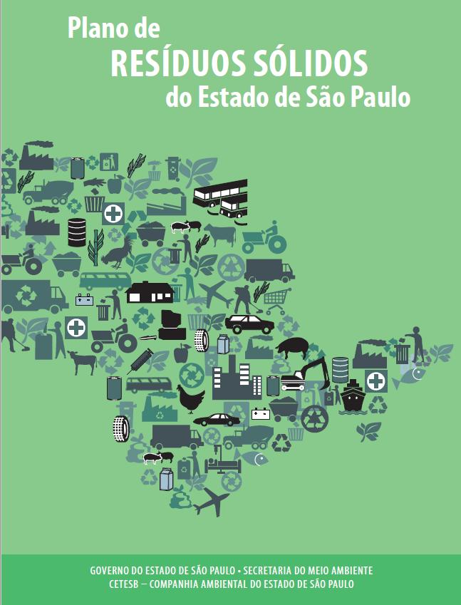 Plano de Resíduos Sólidos do Estado de São Paulo
