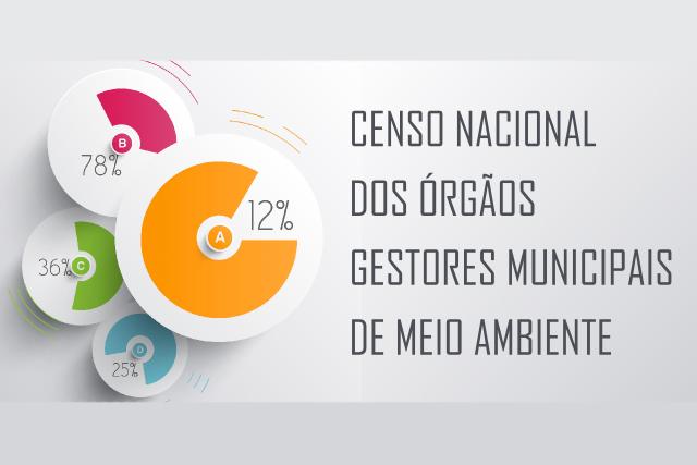 Participe do Censo nacional dos órgãos municipais de meio ambiente